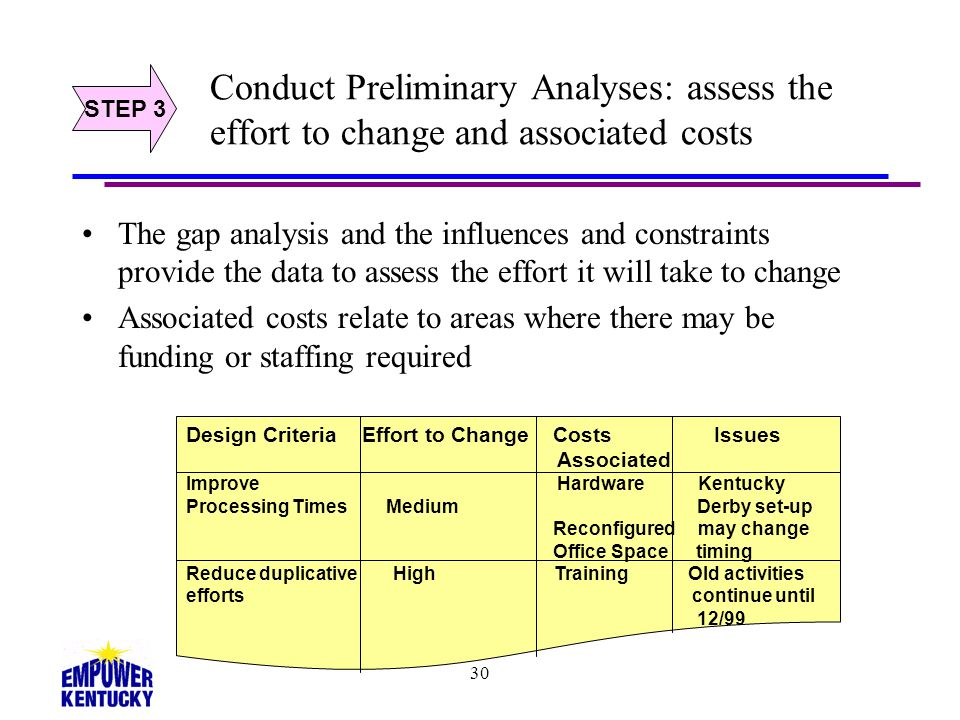 Conduct Preliminary Analyses: assess the effort to change and associated costs