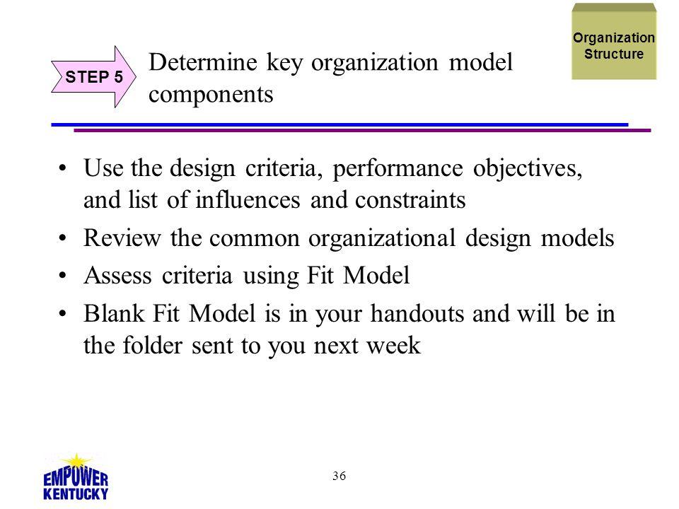 Determine key organization model components