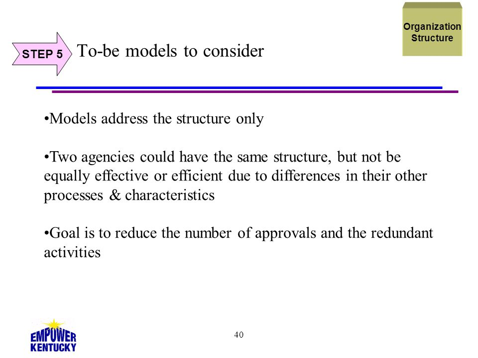 To-be models to consider