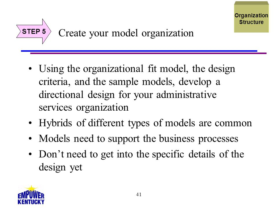Create your model organization