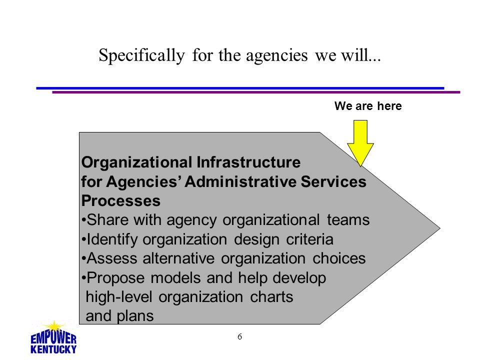 Specifically for the agencies we will...