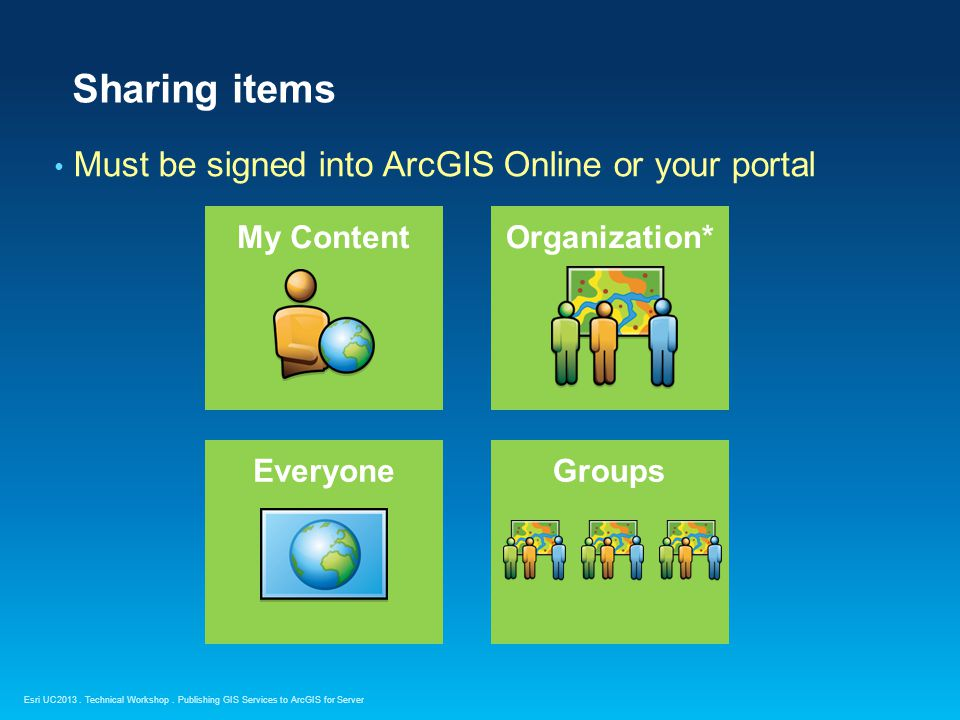 Sharing items Must be signed into ArcGIS Online or your portal