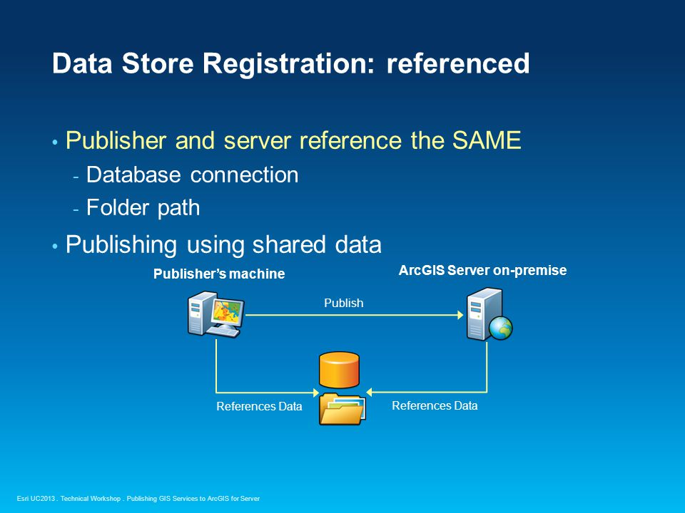 Data Store Registration: referenced