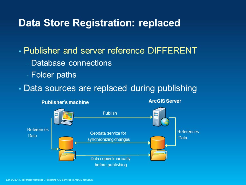 Data Store Registration: replaced