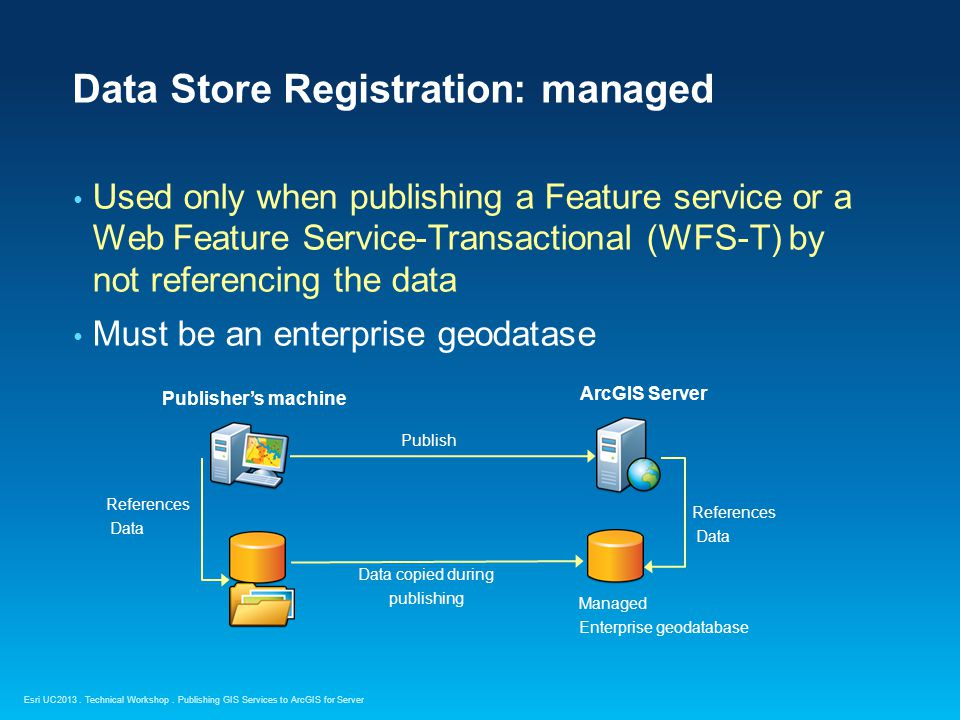 Data Store Registration: managed