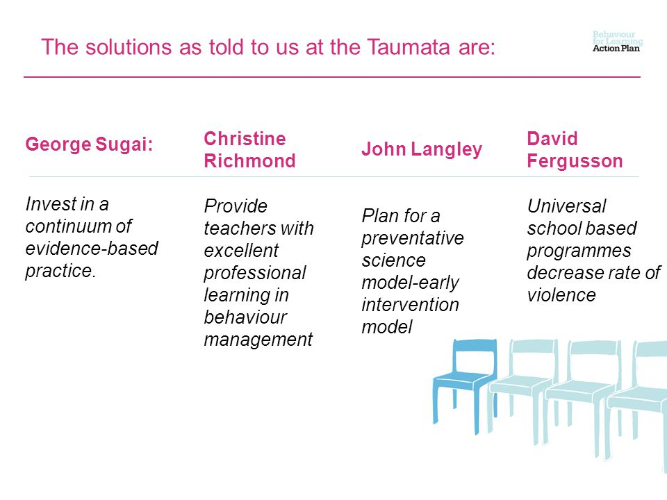 The solutions as told to us at the Taumata are: