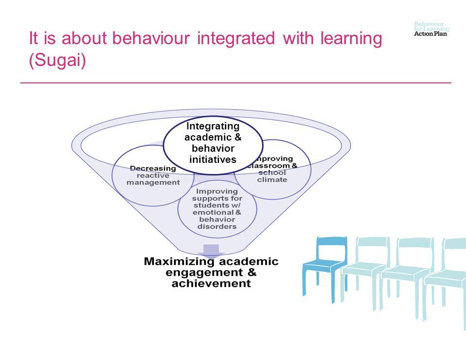 Integrating academic & behavior initiatives