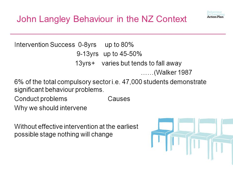 John Langley Behaviour in the NZ Context
