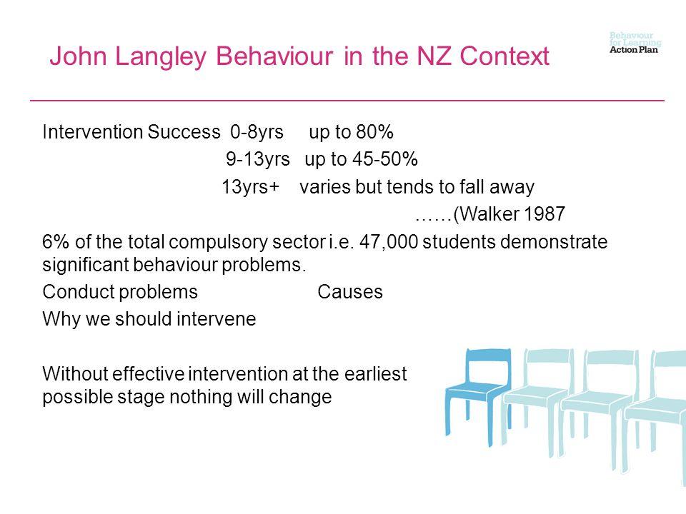 John Langley Behaviour in the NZ Context