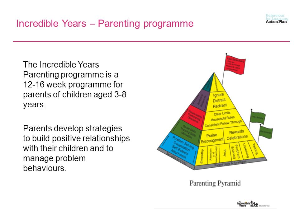 Incredible Years – Parenting programme