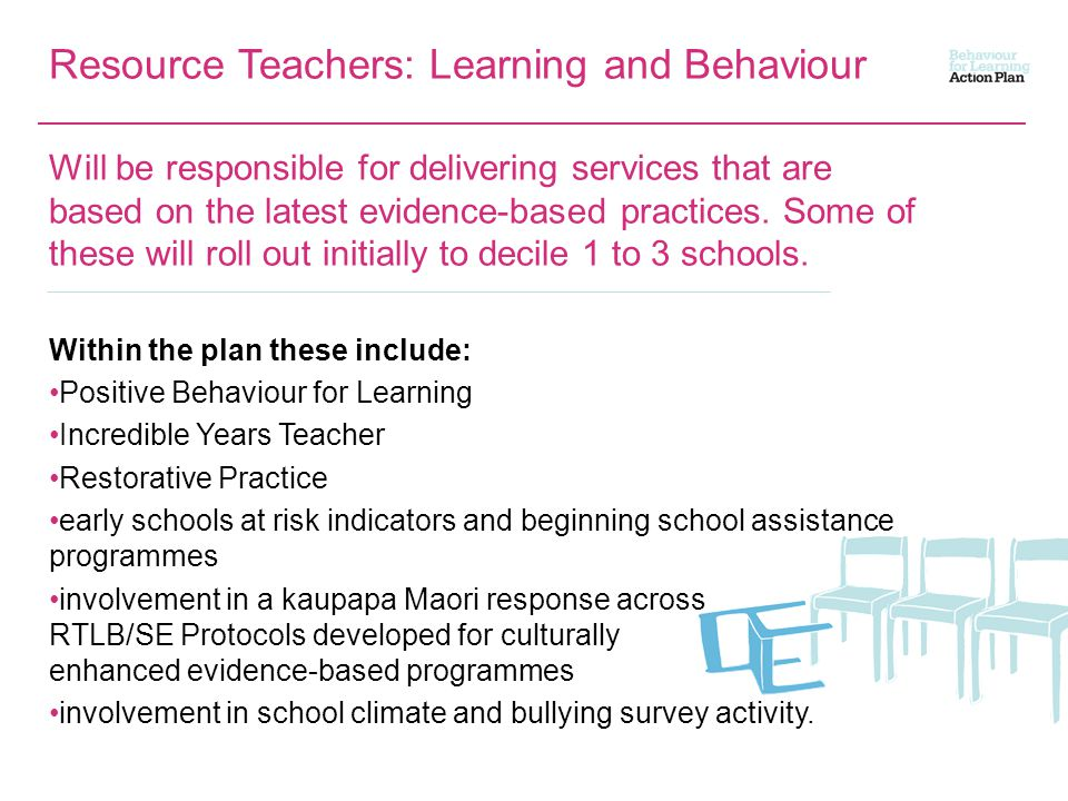 Resource Teachers: Learning and Behaviour
