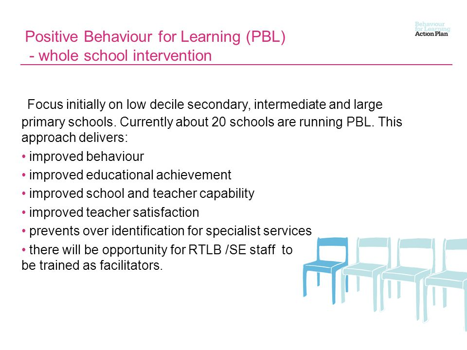 Positive Behaviour for Learning (PBL) - whole school intervention