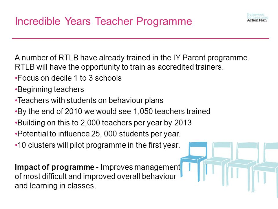 Incredible Years Teacher Programme