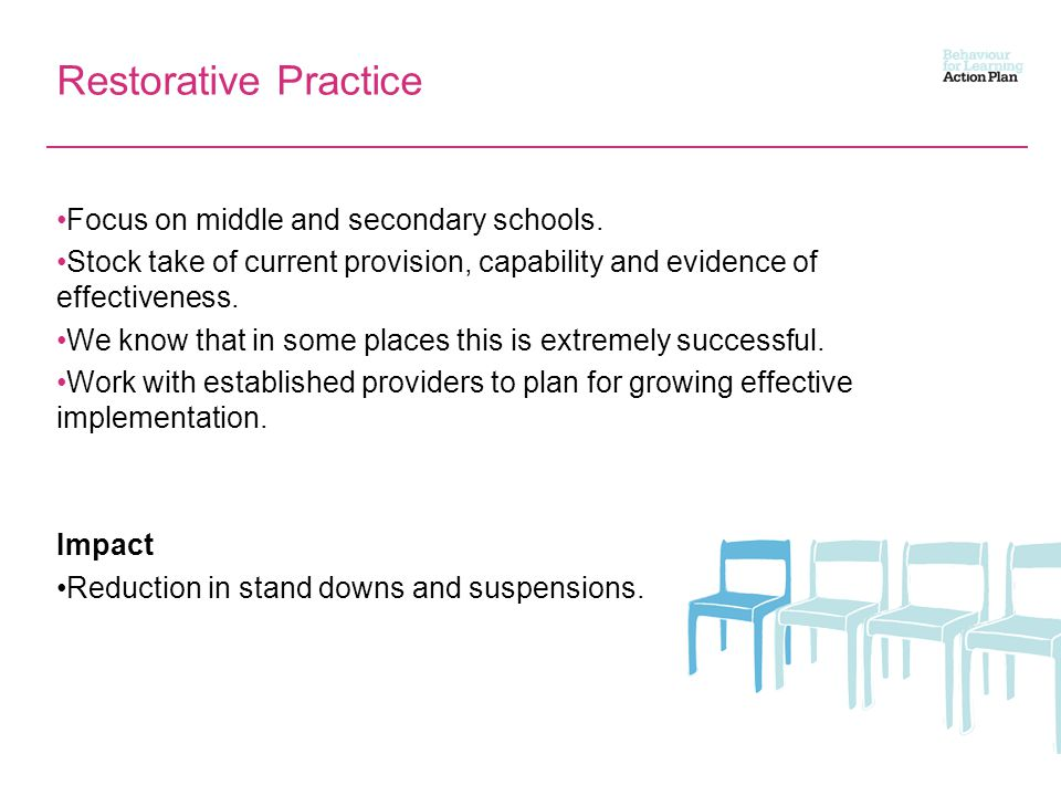 Restorative Practice Focus on middle and secondary schools.