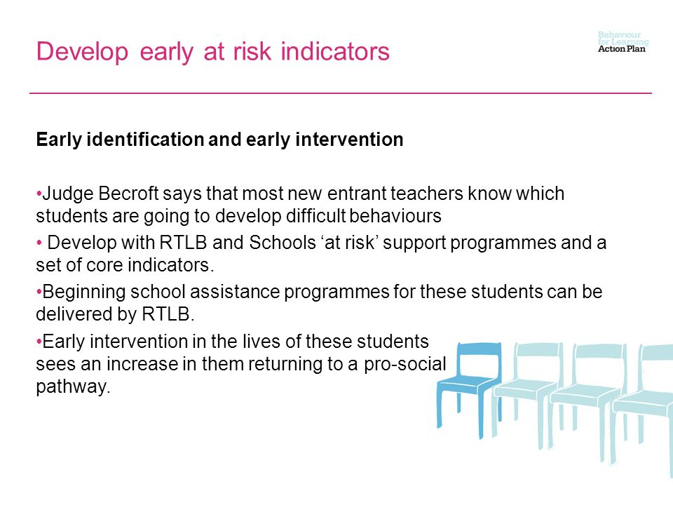 Develop early at risk indicators