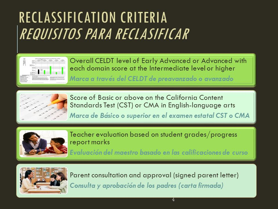 Reclassification Criteria Requisitos para reclasificar