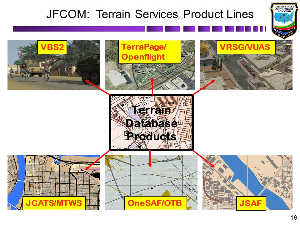 Terrain DatabaseProducts
