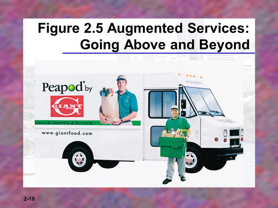 Figure 2.5 Augmented Services: Going Above and Beyond