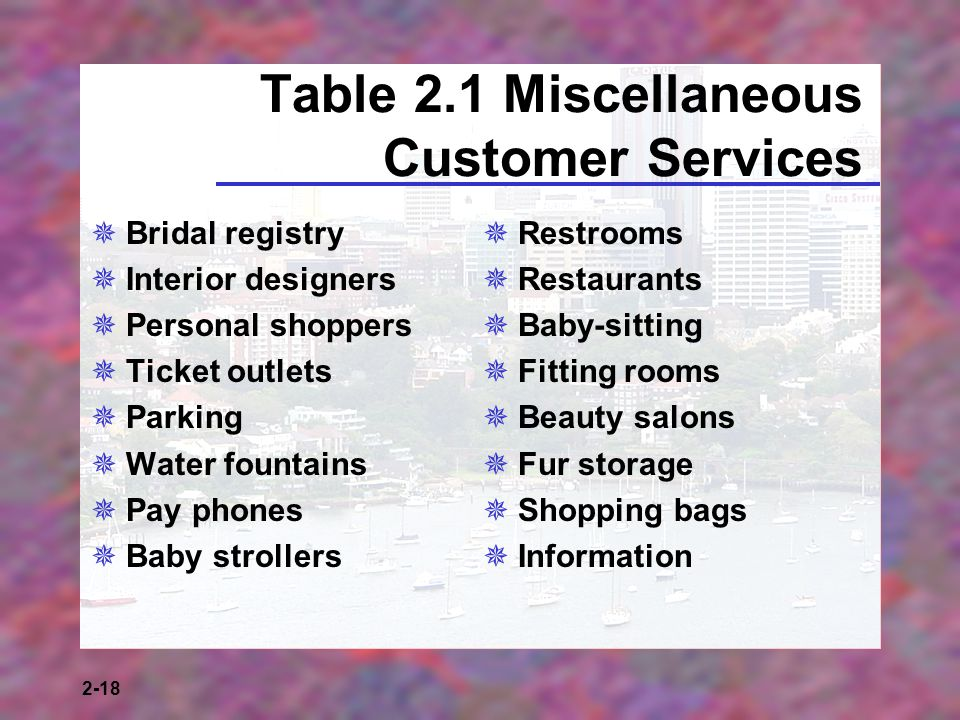 Table 2.1 Miscellaneous Customer Services