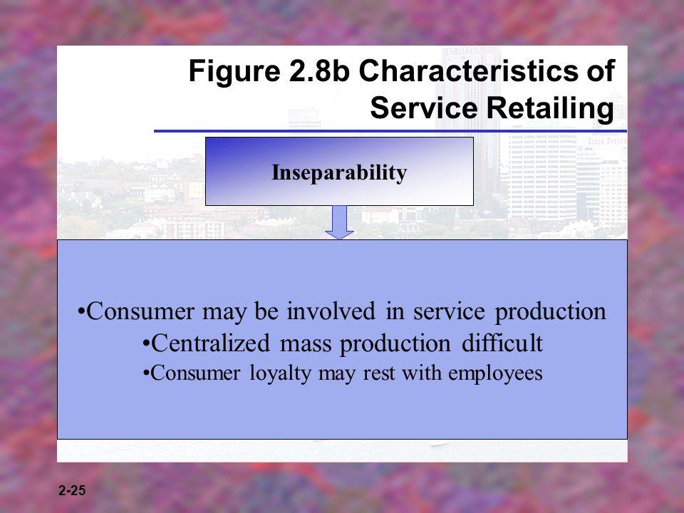 Figure 2.8b Characteristics of Service Retailing