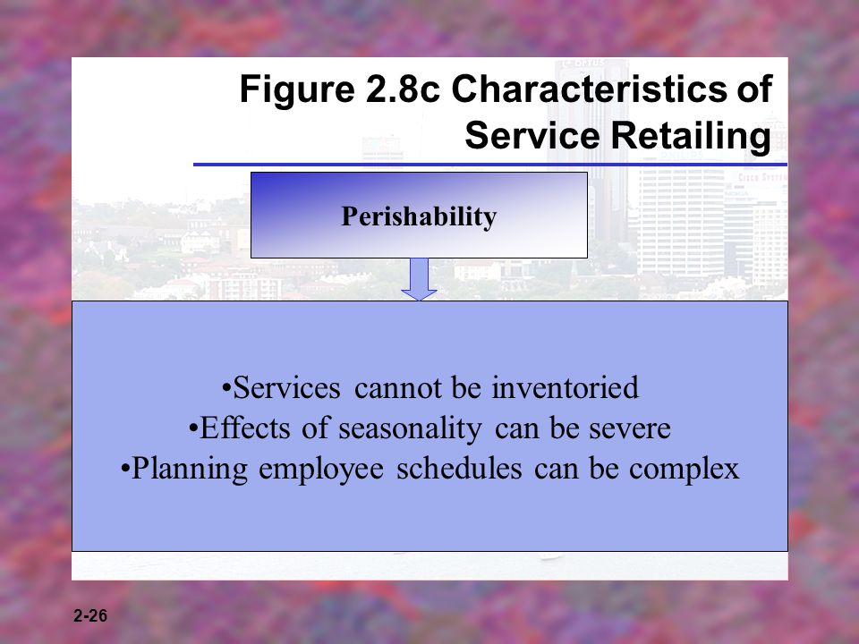 Figure 2.8c Characteristics of Service Retailing