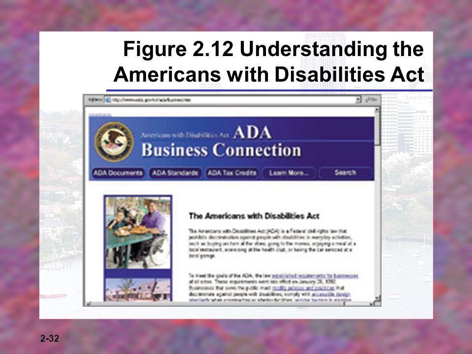 Figure 2.12 Understanding the Americans with Disabilities Act