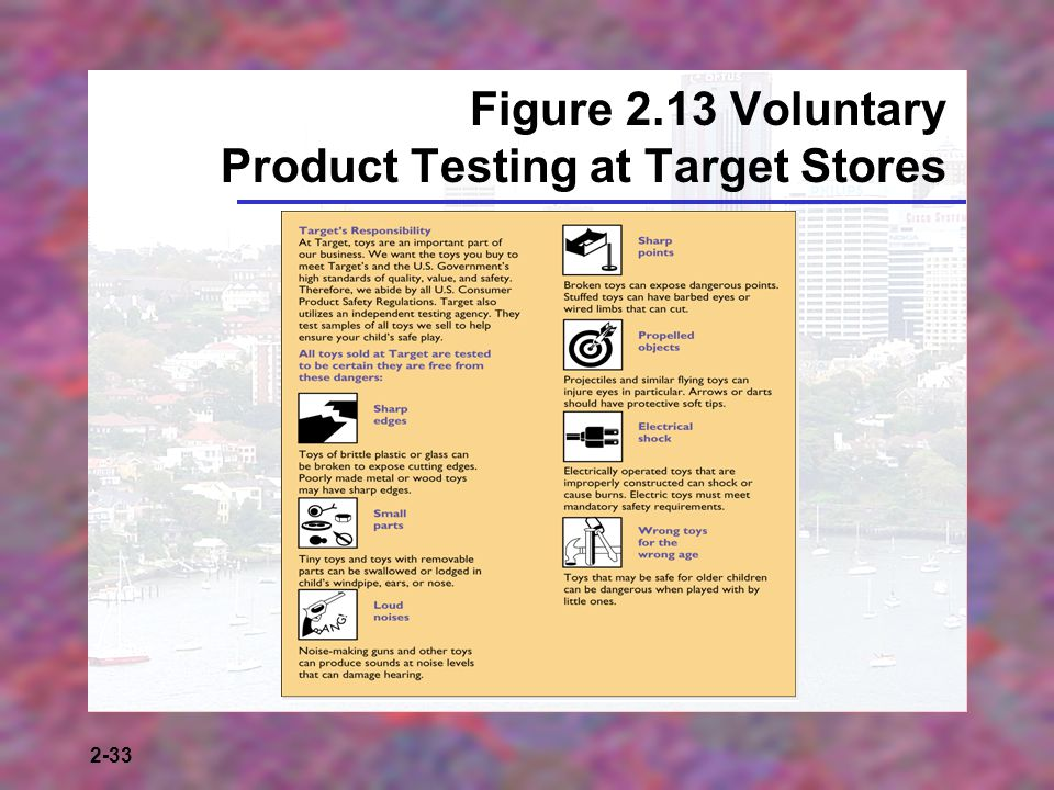 Figure 2.13 Voluntary Product Testing at Target Stores