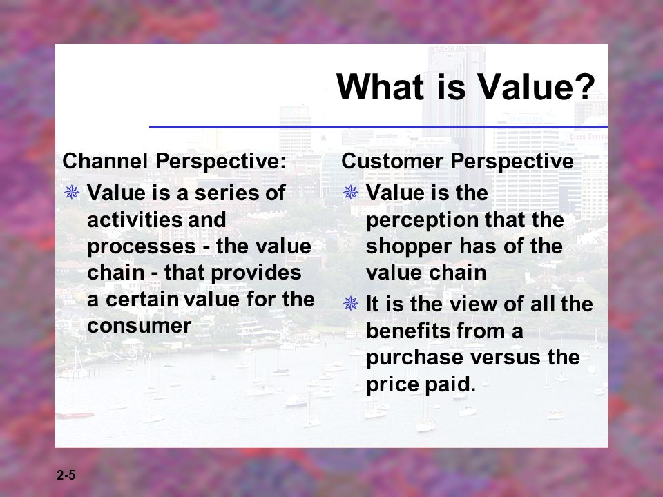 What is Value Channel Perspective:
