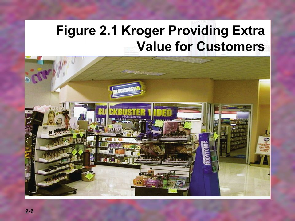 Figure 2.1 Kroger Providing Extra Value for Customers