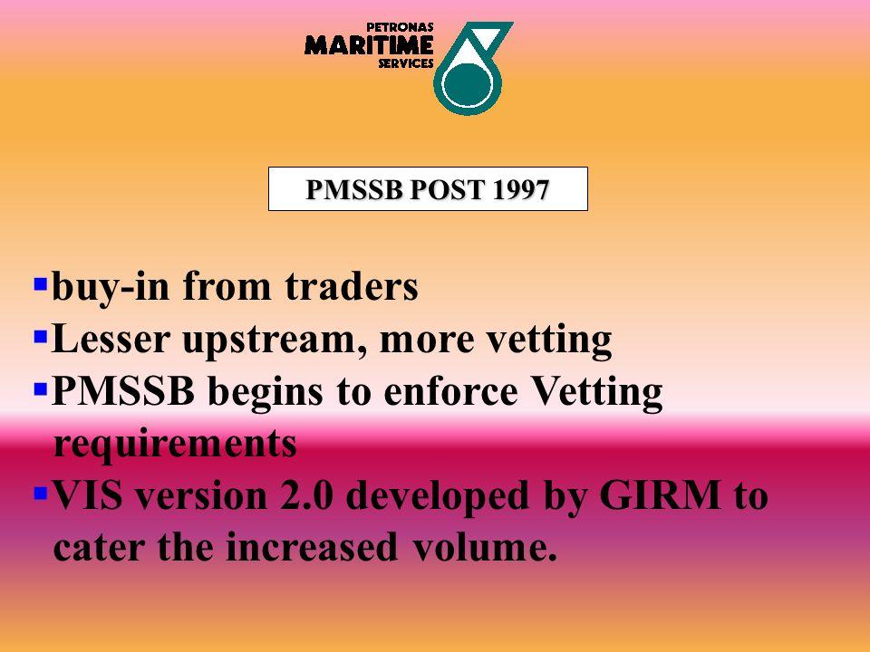 Lesser upstream, more vetting PMSSB begins to enforce Vetting