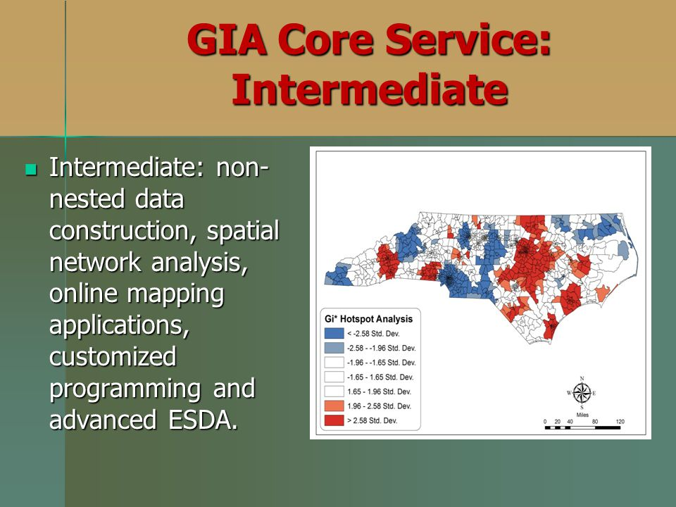 GIA Core Service: Intermediate