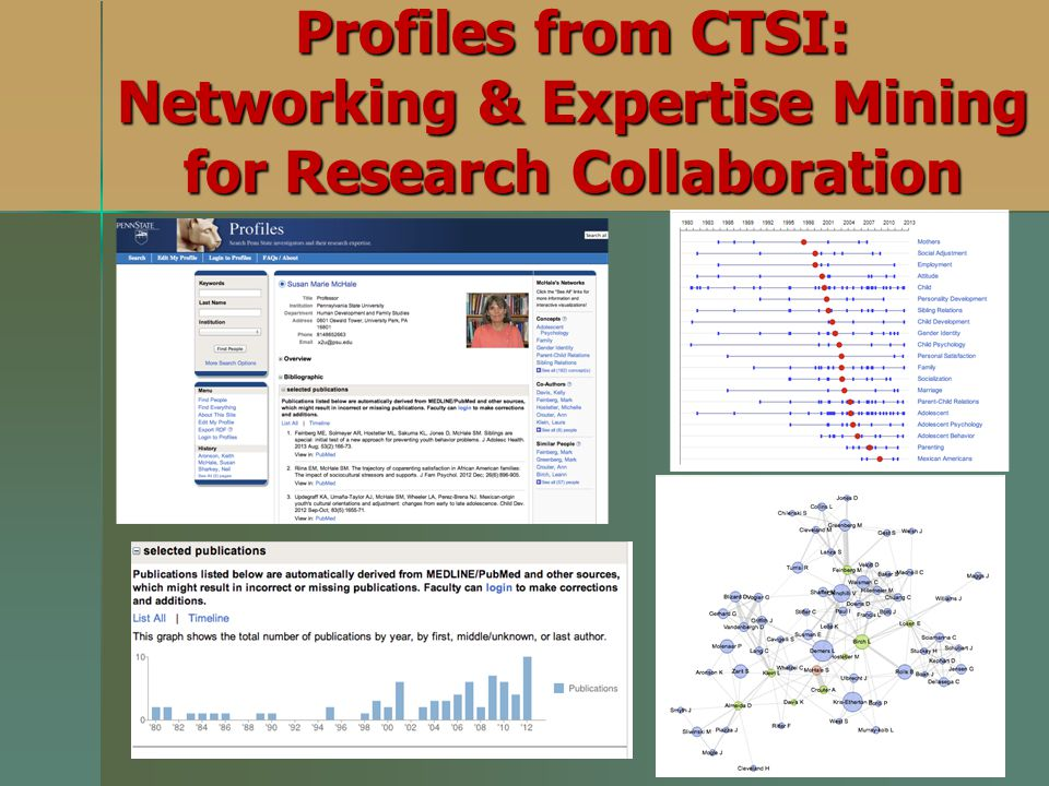 Profiles from CTSI: Networking & Expertise Mining for Research Collaboration