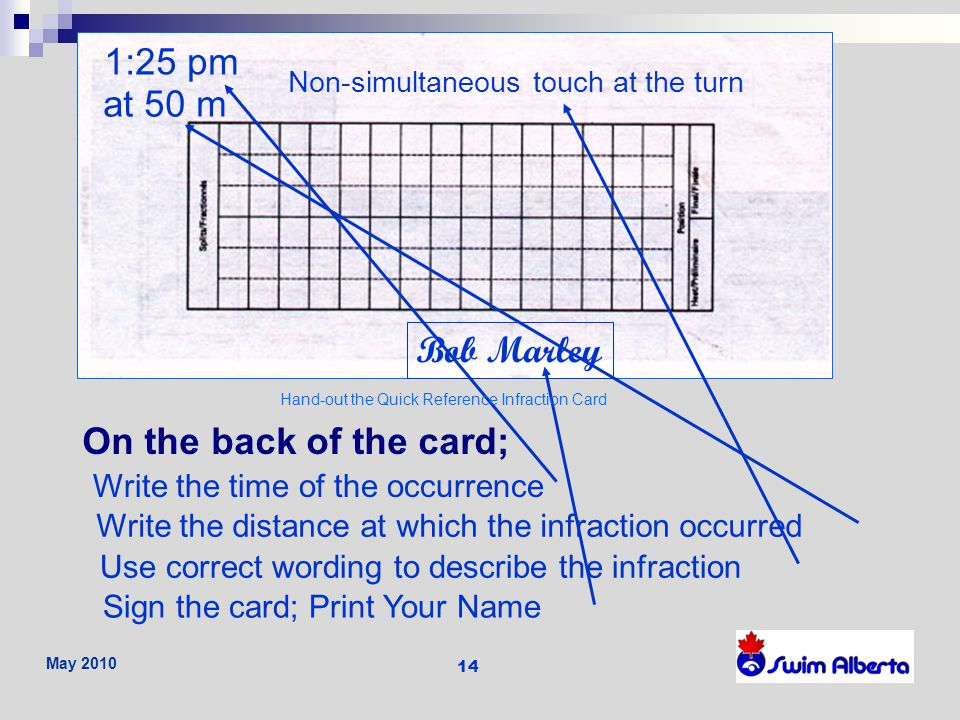 Hand-out the Quick Reference Infraction Card