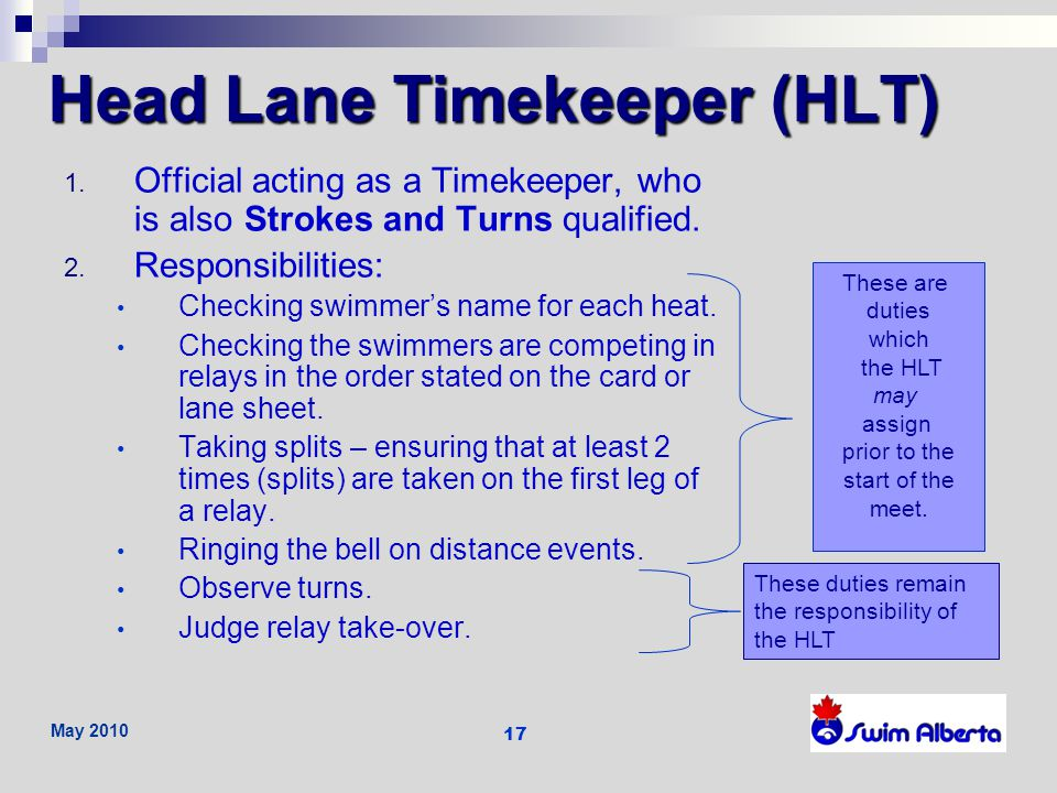 Head Lane Timekeeper (HLT)