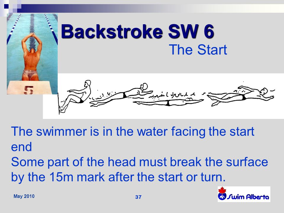 Backstroke SW 6 The Start