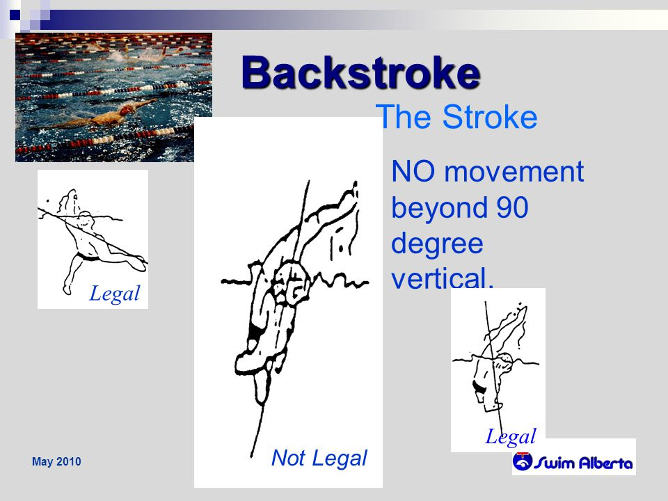 Backstroke The Stroke NO movement beyond 90 degree vertical. Legal