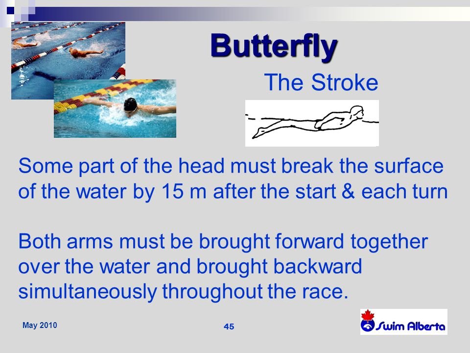 Butterfly The Stroke. Some part of the head must break the surface of the water by 15 m after the start & each turn.