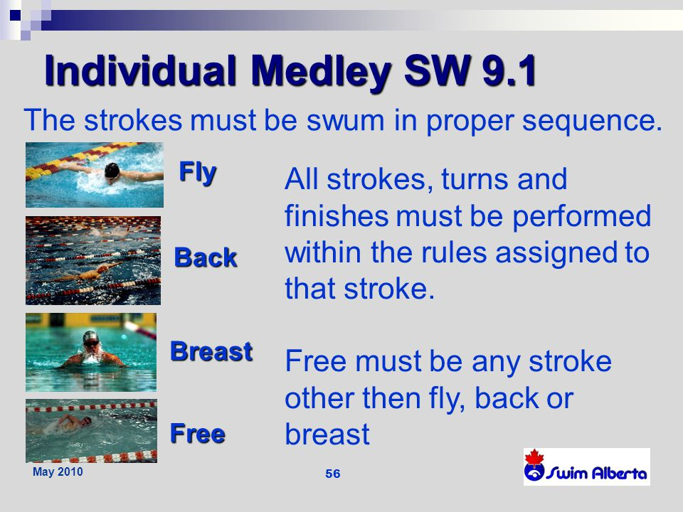 Individual Medley SW 9.1 The strokes must be swum in proper sequence.
