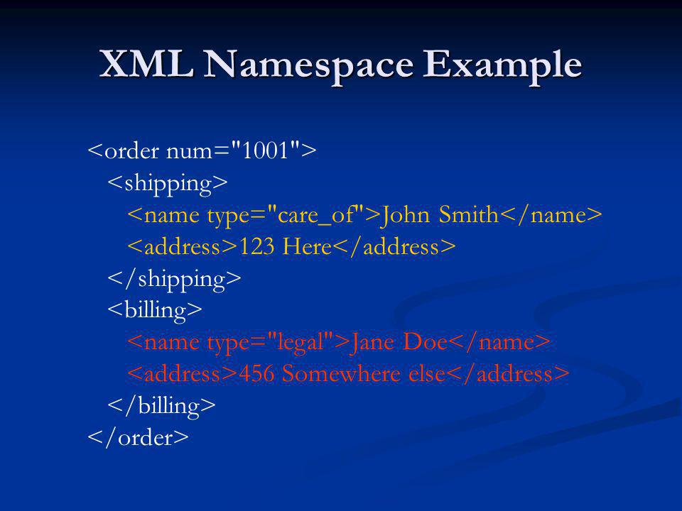XML Namespace Example <order num= 1001 > <shipping>