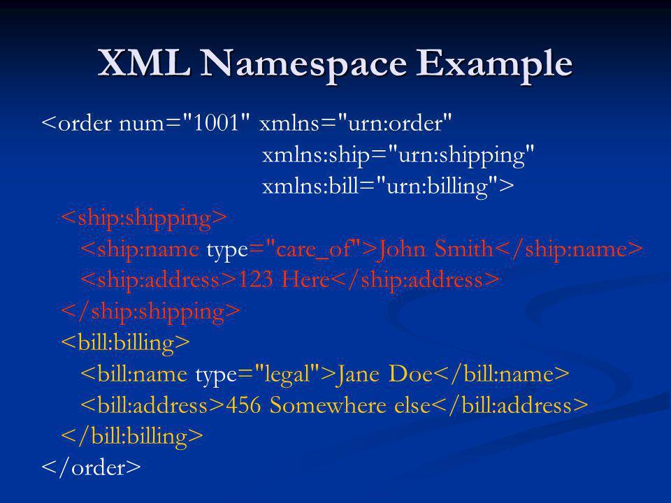 XML Namespace Example <order num= 1001 xmlns= urn:order