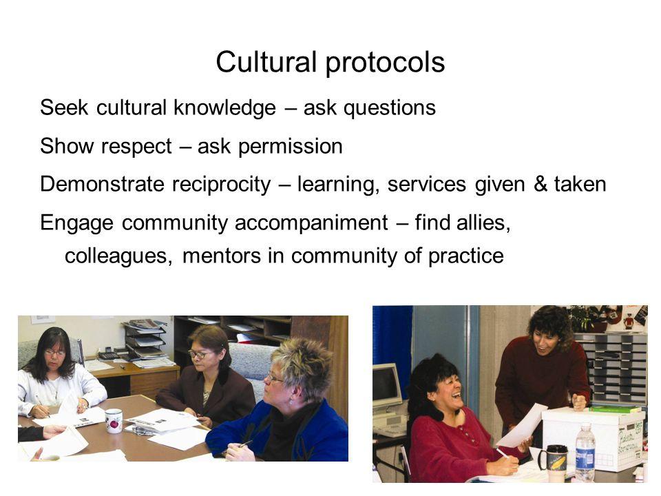 Cultural protocols Seek cultural knowledge – ask questions