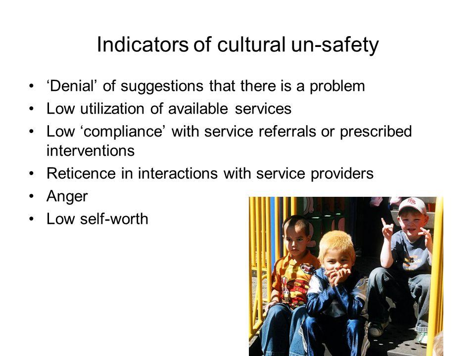 Indicators of cultural un-safety