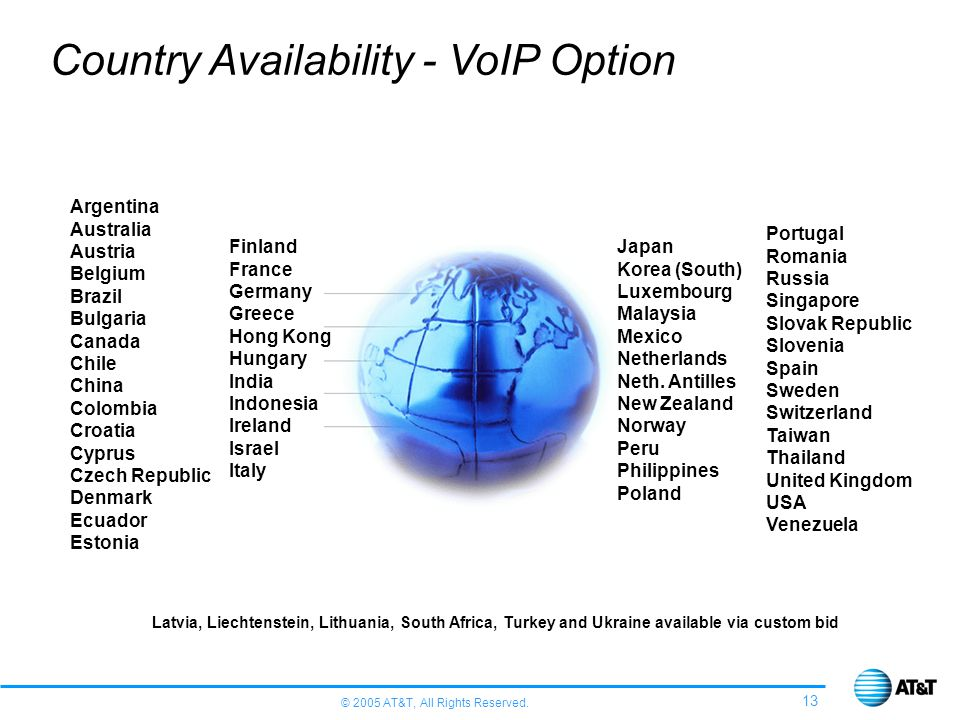 Country Availability - VoIP Option