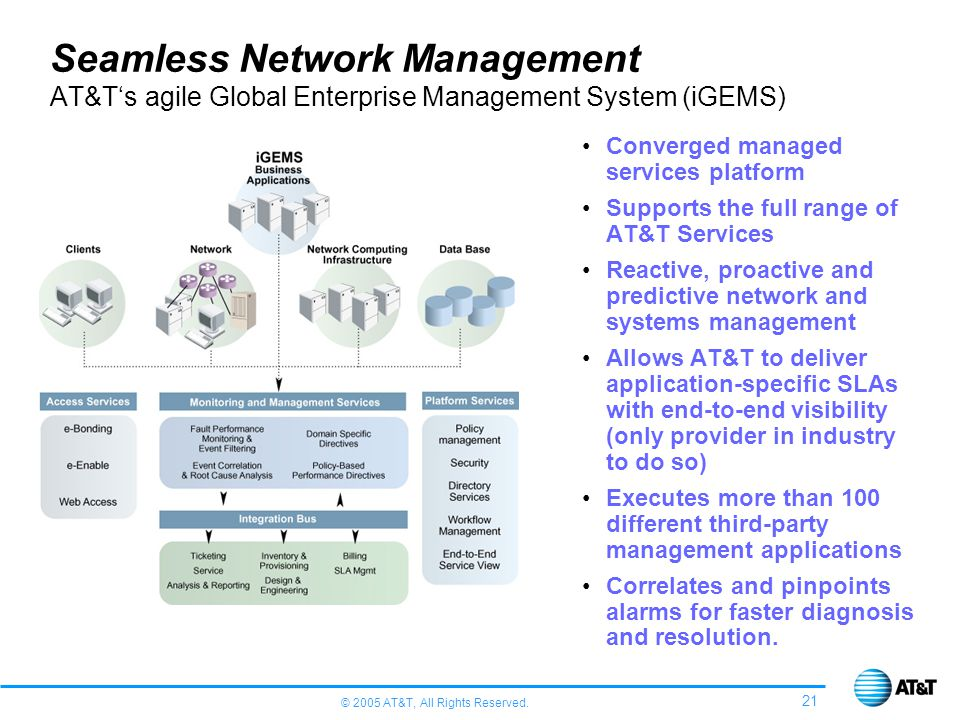 Seamless Network Management AT&T's agile Global Enterprise Management System (iGEMS)