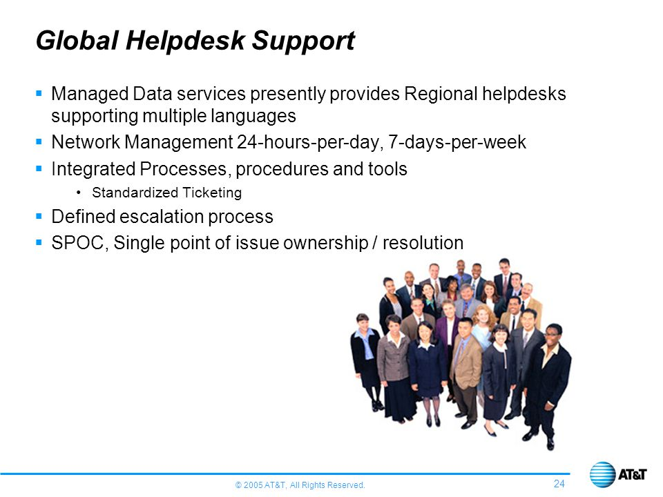 Global Helpdesk Support