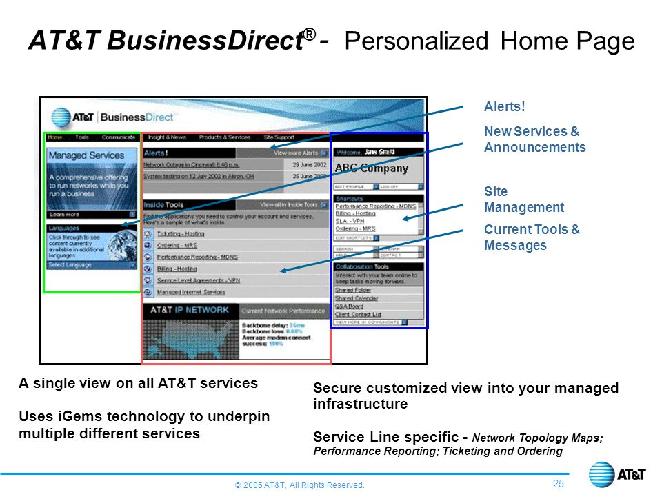 AT&T BusinessDirect® - Personalized Home Page