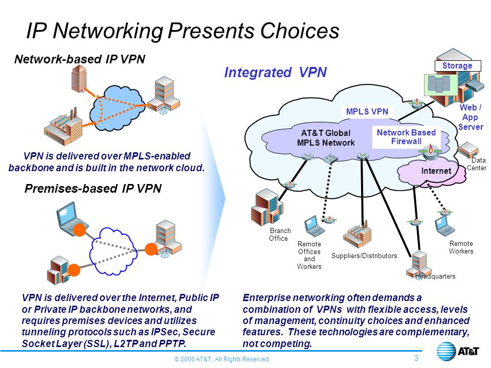 IP Networking Presents Choices