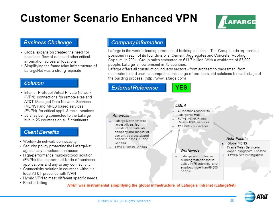 Customer Scenario Enhanced VPN