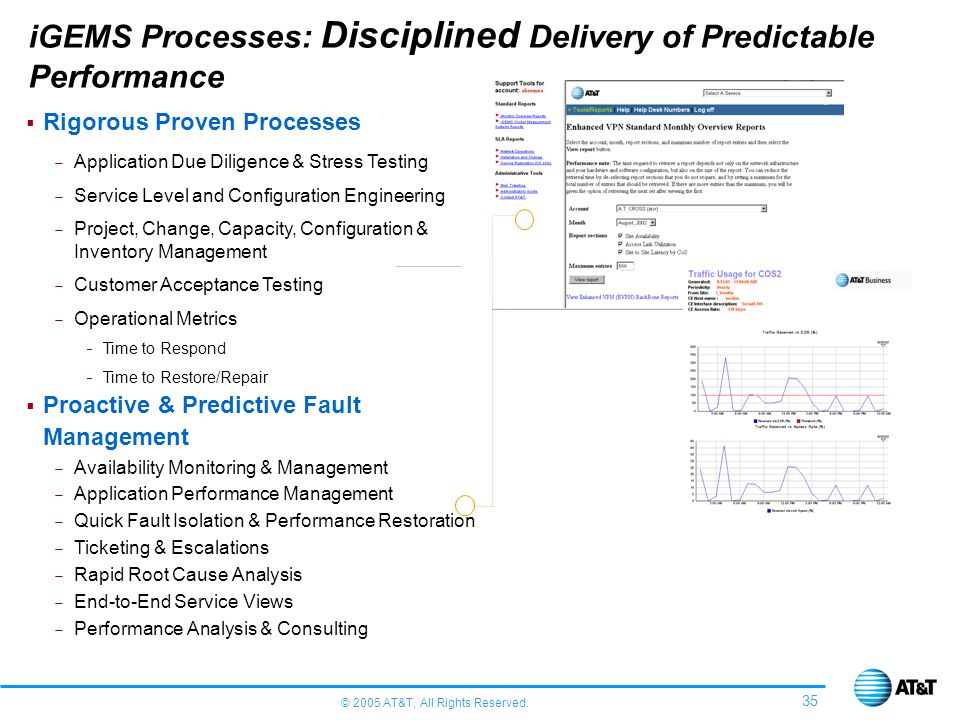 iGEMS Processes: Disciplined Delivery of Predictable Performance