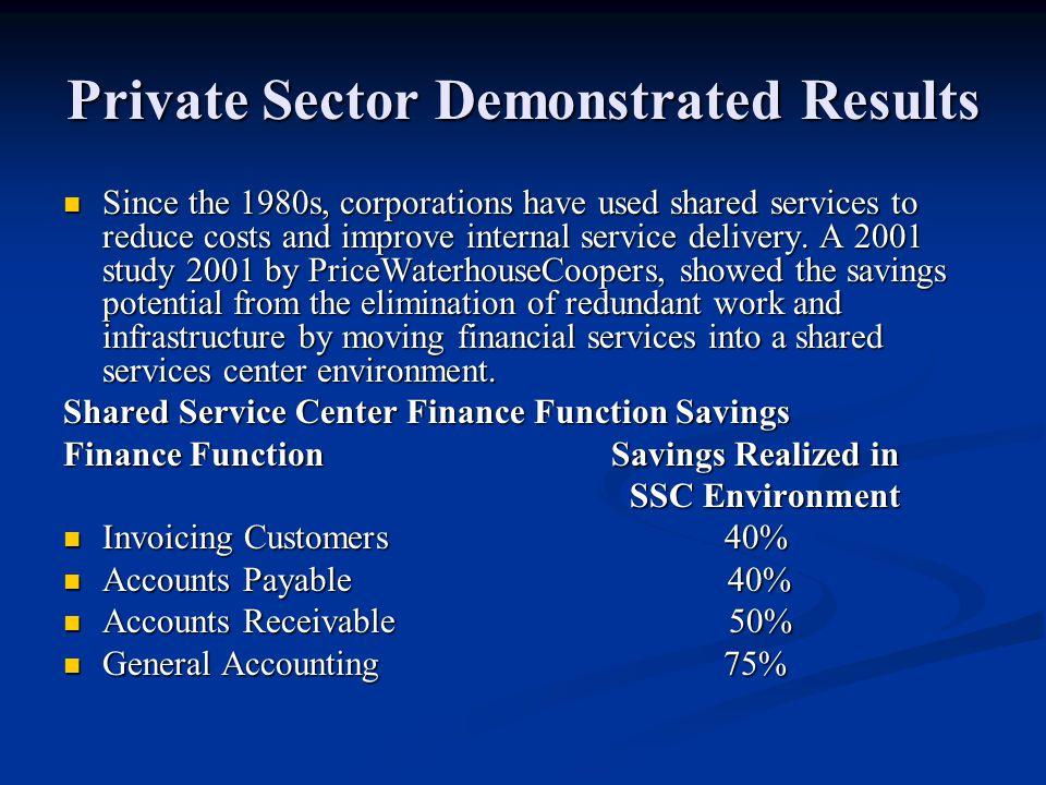 Private Sector Demonstrated Results